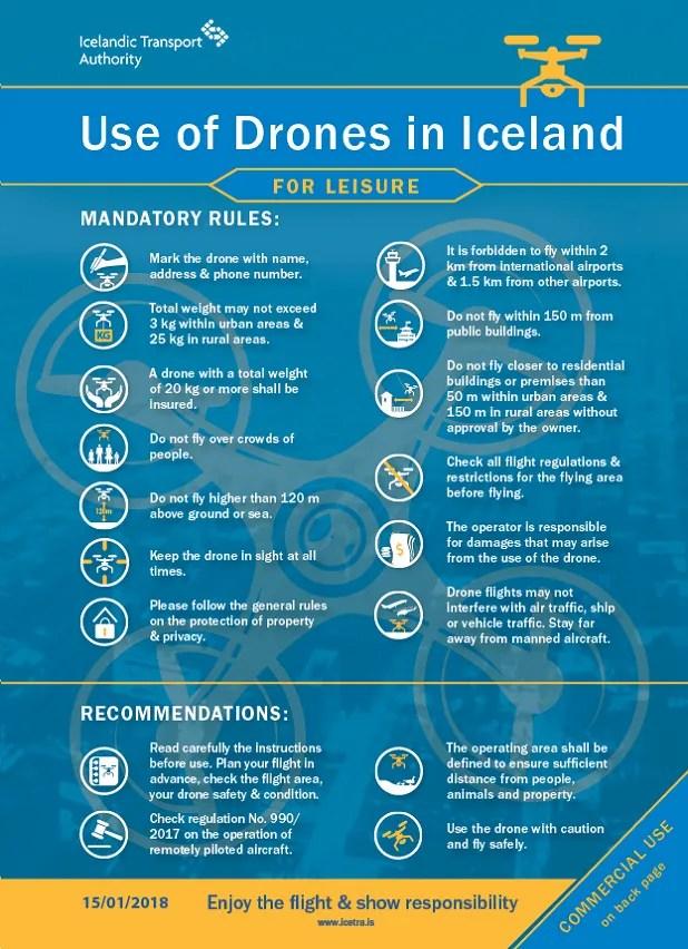 Viaggio in Islanda, volare con il drone