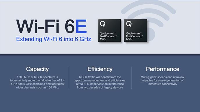 FastConnect Wi-Fi 6E