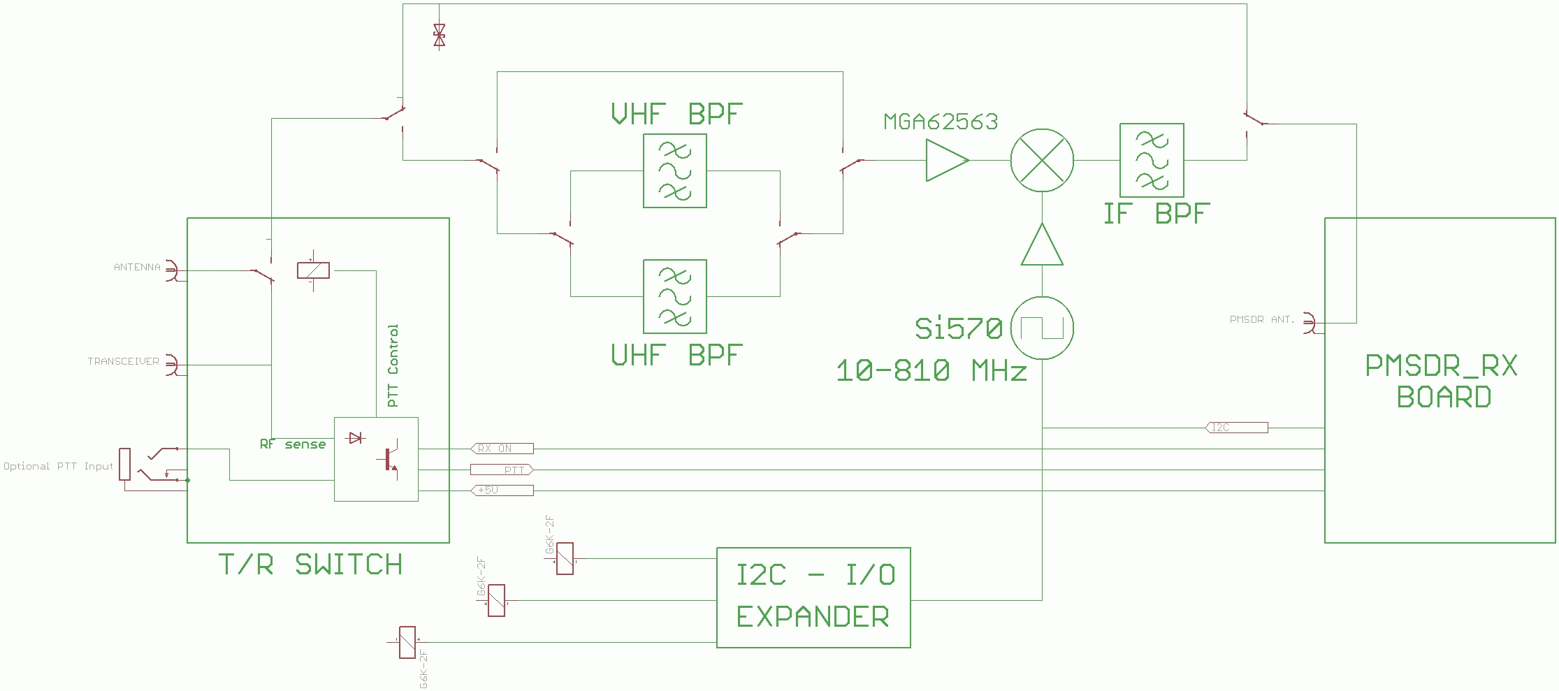Pm Sdr 2 1 Downconverter Board