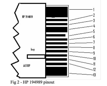 Modifying HP Server Power Supplies for Ham Radio Use