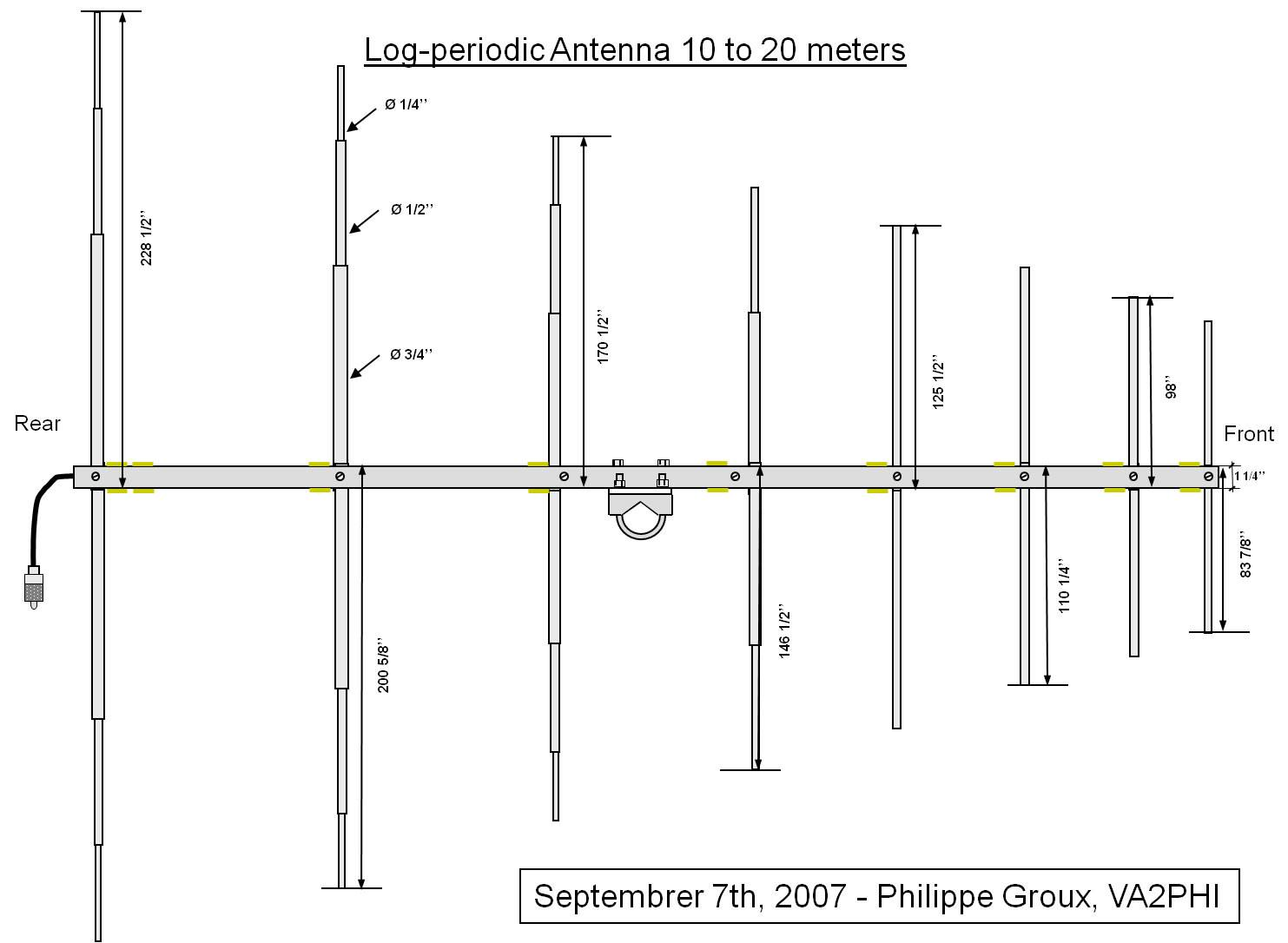 HF Log periodic Antenna elements size harada power antenna wiring diagram turcolea com  at gsmportal.co