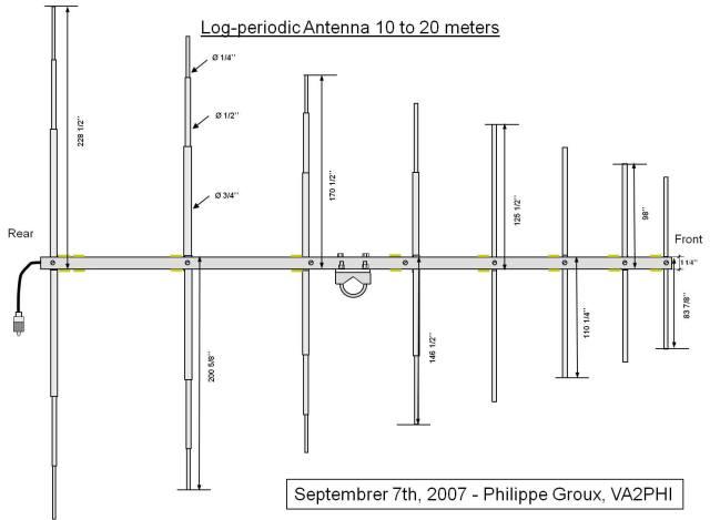hf log periodic antenna - iw5edi simone
