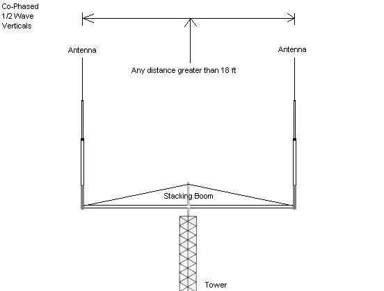 Phasing Antenna