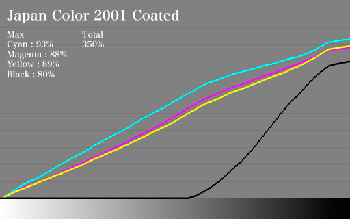 jp2001coated