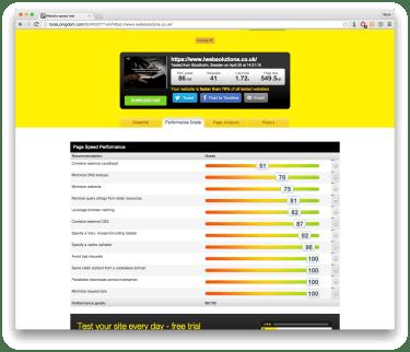 Screenshot of a Pingdom report | Slow Google Site Speed | iWeb