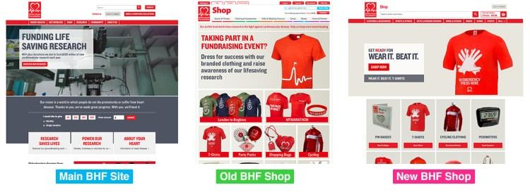 bhf-site-comparison