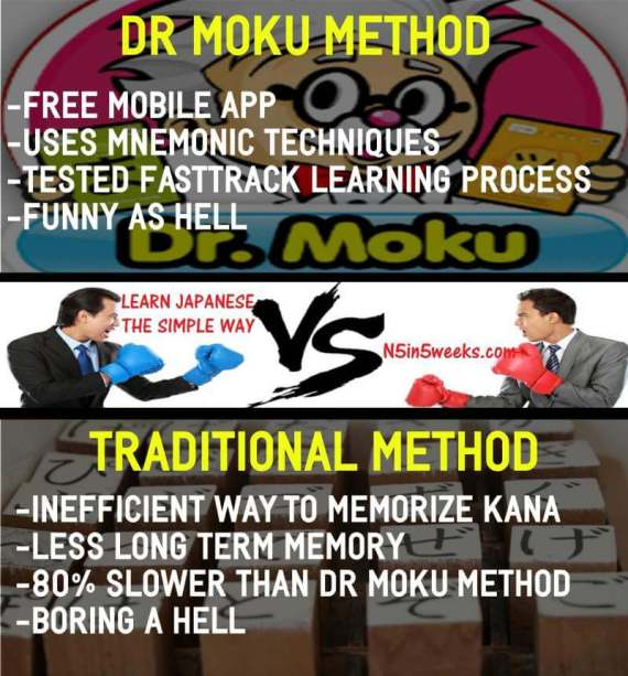 The Dr Moku Method works for those who want to learn Japanese mnemonics.