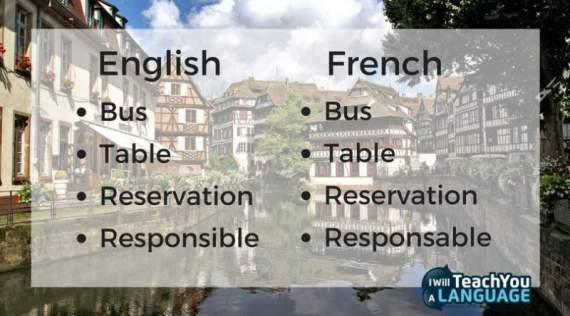 English French Cognates