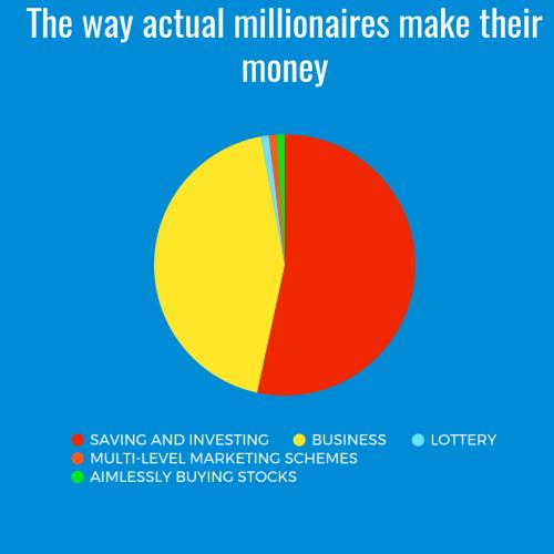 millionaires 1