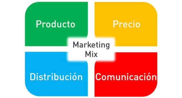 las 4 p del marketing mix