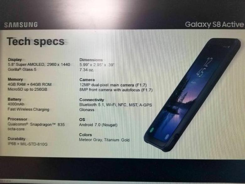 Конфигурация смартфона Samsung Galaxy S8 Active включает 4 ГБ ОЗУ и 64 ГБ флэш-памяти