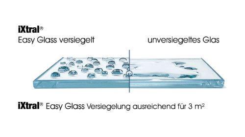 Nanoversiegelung Glasversiegelung vorher nachher Lotuseffekt mit superhydrophober Oberfläche durch Erhöhung des Kontaktwinkels auf über 100 Grad