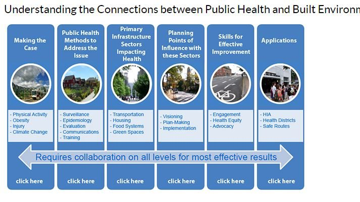CDC Aims To Help Public Health And Planning Professionals Work Together