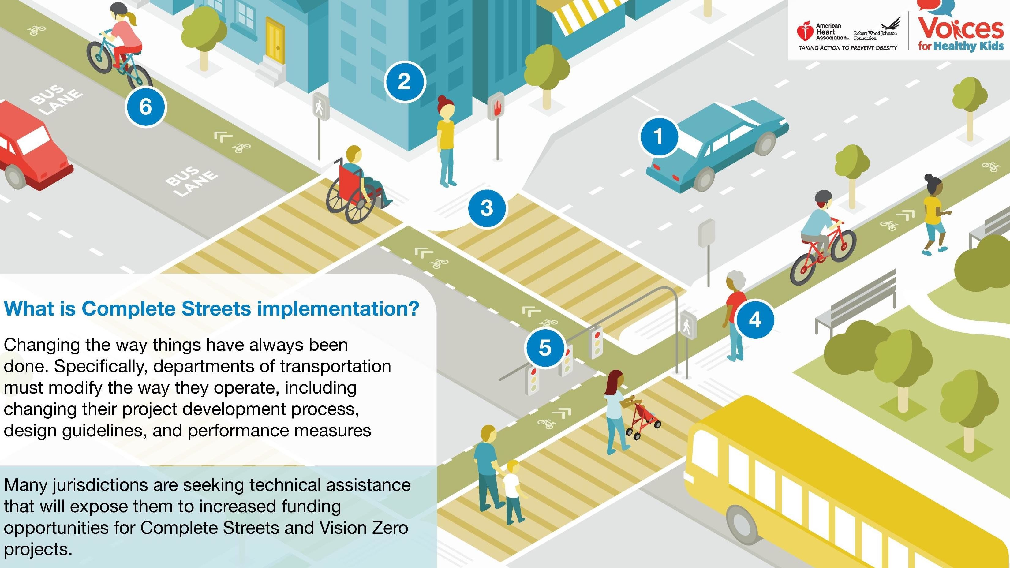 """Safe Streets Academy Applicants Identify Top Barriers To """"Complete Streets"""""""