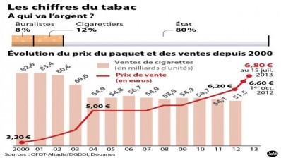 les_chiffres_du_tabac_20362_hd