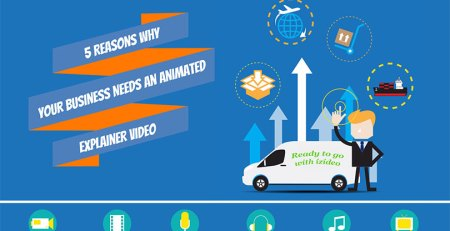 5 Reasons Why Your Business Needs an Animated Explainer Video