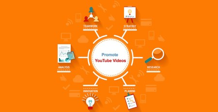 Promote YouTube Videos