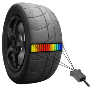 Infrared Tire Temperature Sensor Kit for AiM Systems