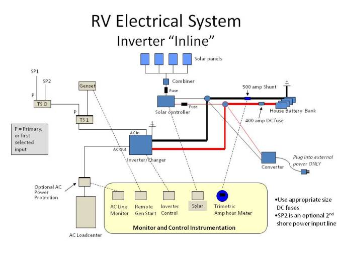 rv power converter wiring diagram  potential transformer