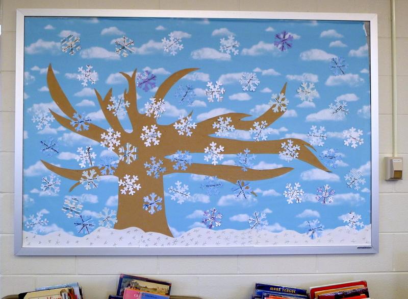 Thanksgiving Bulletin Board Display