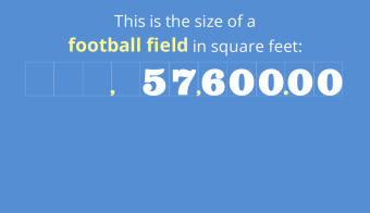 Football Trivia Masquerading as a Place Value Example