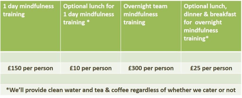 Corporate mindfulness training | Kent | London | southeast