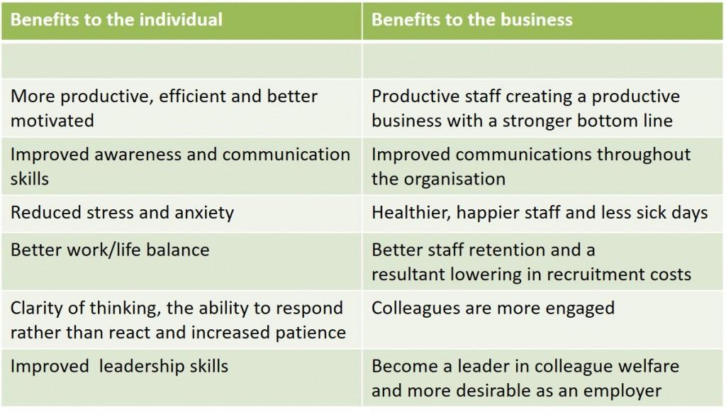 corporate mindfulness, nature based mindfulness