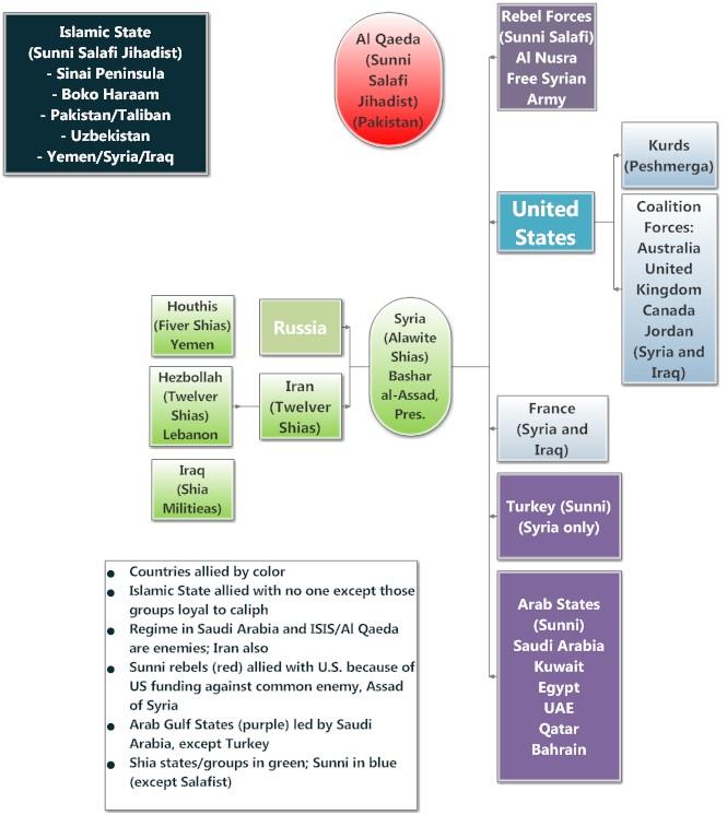 islam.allies(1)