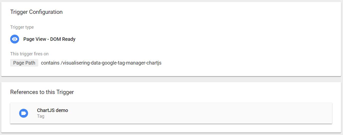 Trigger i GTM som kun affyrer koden på denne side.