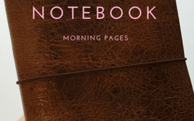 Traveler's Notebook Inspiration   Morning Pages