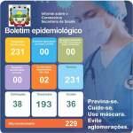 Boletim Epidemiológico Covid-19 (22/01/2021)