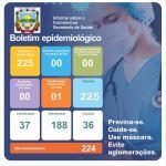 Boletim Epidemiológico Covid-19 (21/01/2021)