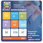 Boletim Epidemiológico Covid-19 (22/02/2021)