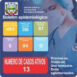Boletim Epidemiológico Covid-19 (05/04/2021)