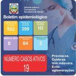 Boletim Epidemiológico Covid-19 (10/04/2021)