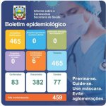 Boletim Epidemiológico Covid-19 (19/03/2021)