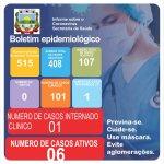 Boletim Epidemiológico Covid-19 (19/04/2021)