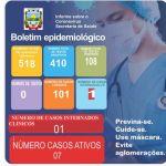 Boletim Epidemiológico Covid-19 (20/04/2021)