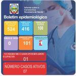 Boletim Epidemiológico Covid-19 (23/04/2021)