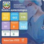Boletim Epidemiológico Covid-19 (06/07/2021)