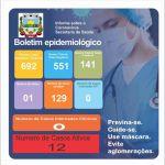 Boletim Epidemiológico Covid-19 (14/06/2021)