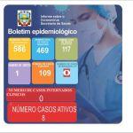Boletim Epidemiológico Covid-19 (25/05/2021)
