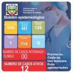 Boletim Epidemiológico Covid-19 (31/05/2021)