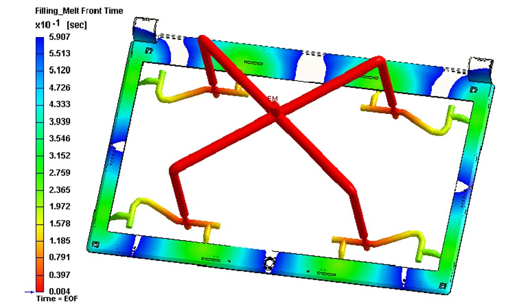 Mold Flow Analysis