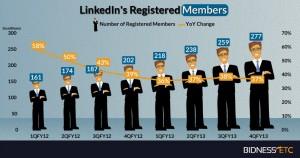 Crece LinkedIn