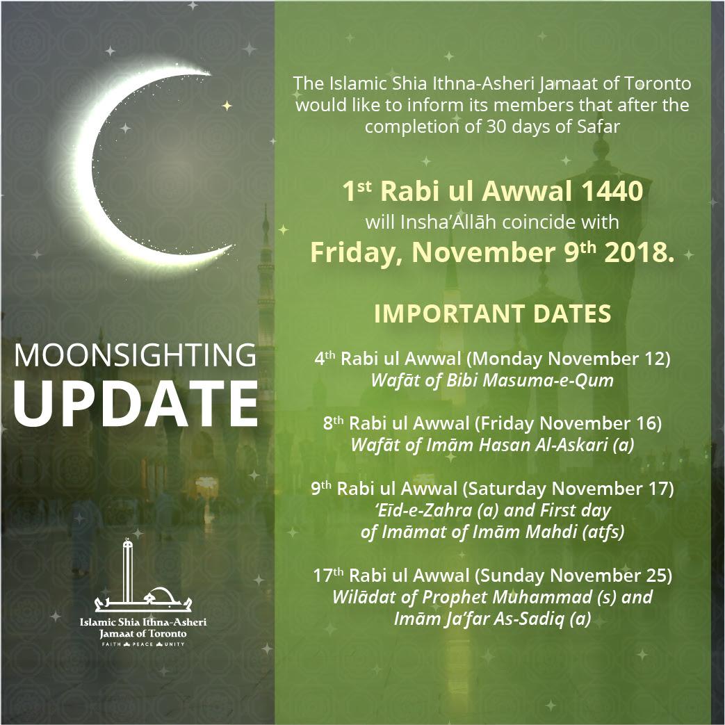 1st rabi ul awal 2019