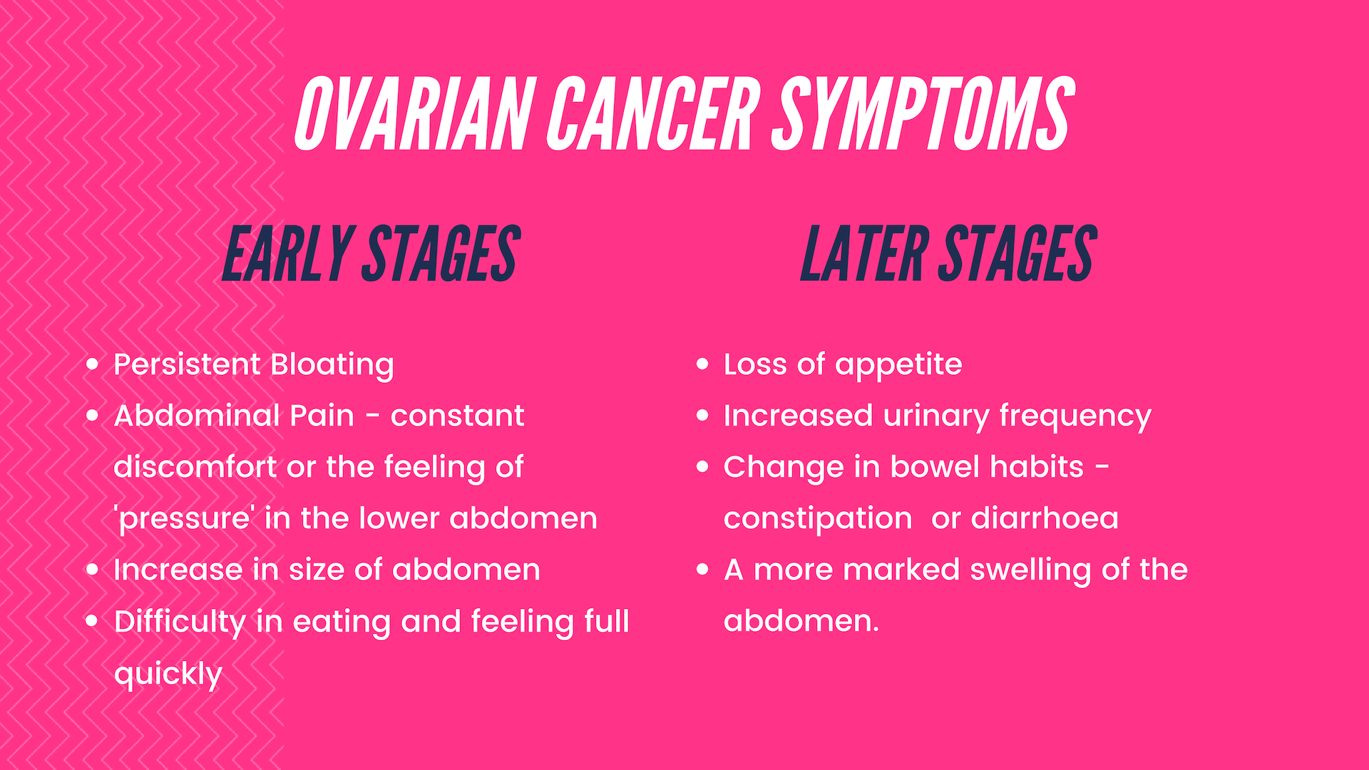 Symptoms Of Ovarian Cancer The Care Issue