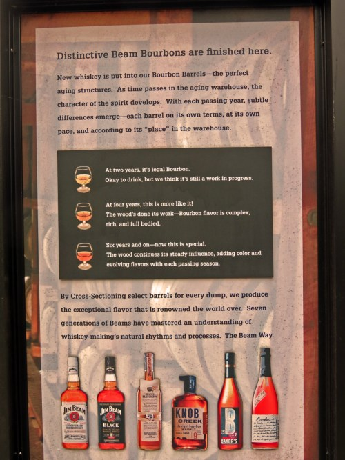 Bourbon Timeline - Jim Beam whiskey tour
