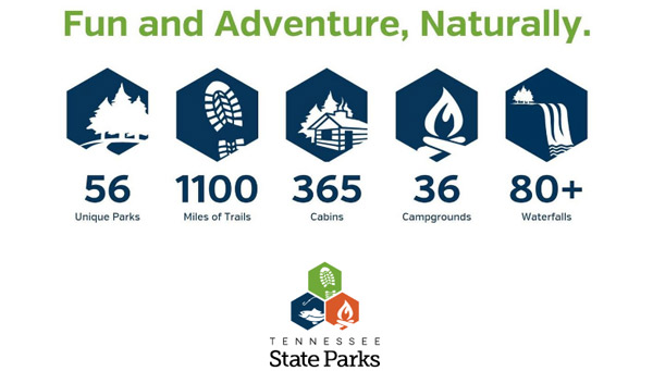 Visit Tennessee State Parks For Adventure U0026 Waterfalls