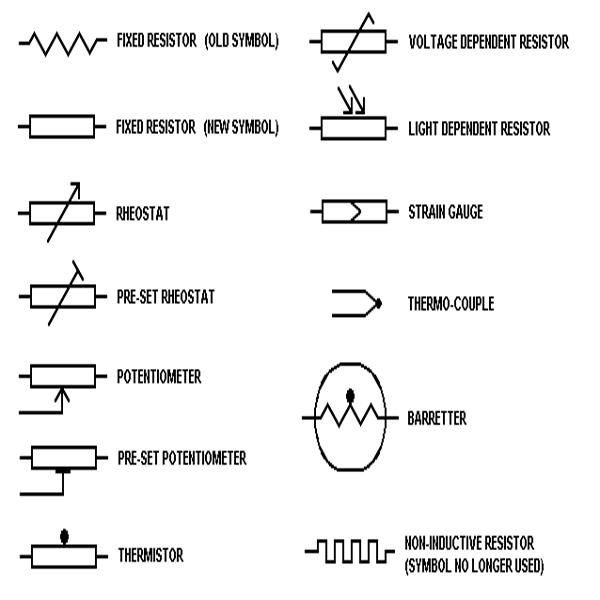 Jenis Komponen Elektronik beserta Fungsi dan Simbolnya